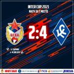 25 апреля КПФ ЦСКА, в матче за 7-8 место InterCup 2021, КПФ ЦСКА уступил Крыльями Советов (Самара) со счетом 4:2.
