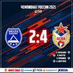 ЦСКА одержал победу в поединке 12 тура чемпионата России 2021 года против «Дельты». Матч завершился со счётом 4:2 в пользу московского клуба.