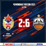 Армейцы уступили Кристаллу в 11 туре Чемпионата России 2021