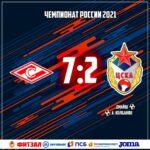 Во втором туре Суперфинала Чемпионата России 2021 КПФ ЦСКА уступил в дерби.