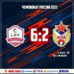 КПФ ЦСКА уступил ЛЕКС и занял шестое место в Чемпионате России 2021.
