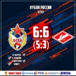 Третья победа в группе! ЦСКА сильнее в столичном дерби!