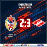 КПФ ЦСКА завершил Кубок России 2021 на четвёртом месте.